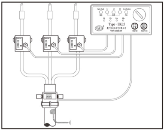 short circuit and earth fault indicator ekl4 andaxing electric group rh andaxing net
